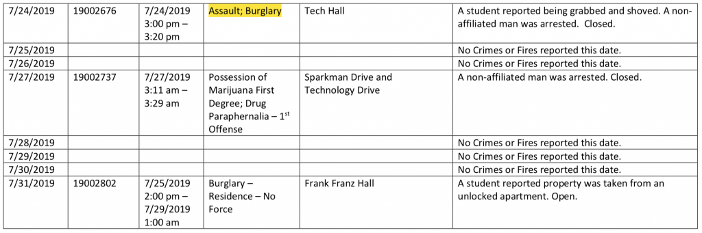 Excerpt from the July 2019 crime log.